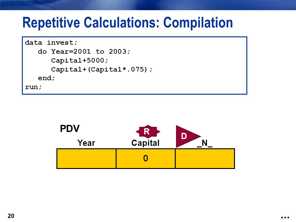 20 data invest; do Year=2001 to 2003; Capital+5000; Capital+(Capital*.075); end; run; YearCapital 0 _N_ D PDV Repetitive Calculations: Compilation R..