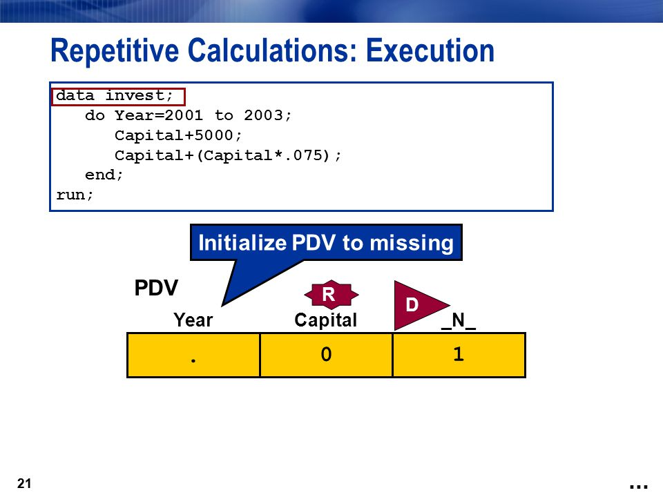 21 data invest; do Year=2001 to 2003; Capital+5000; Capital+(Capital*.075); end; run; Year. Capital 0 _N_ 1 D PDV Repetitive Calculations: Execution I