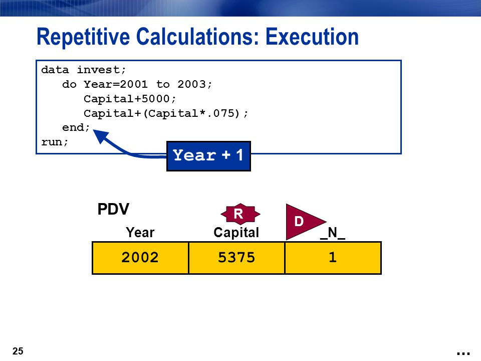 25 data invest; do Year=2001 to 2003; Capital+5000; Capital+(Capital*.075); end; run; Year 2002 Capital 5375 _N_ 1 D PDV Year + 1 Repetitive Calculati