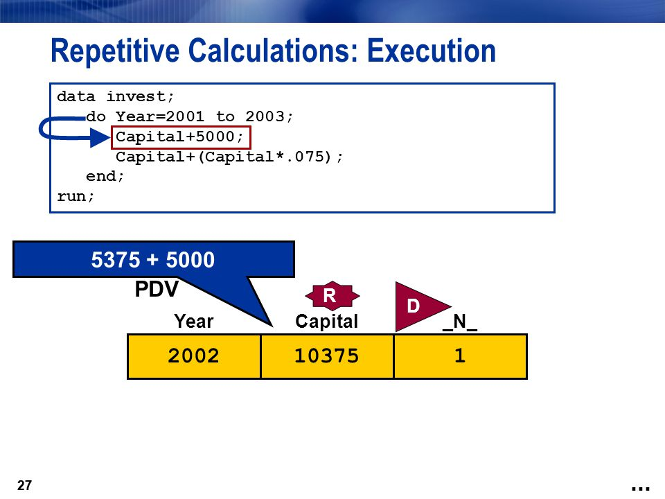 27 Year 2002 Capital 10375 _N_ 1 D PDV 5375 + 5000 data invest; do Year=2001 to 2003; Capital+5000; Capital+(Capital*.075); end; run; Repetitive Calcu
