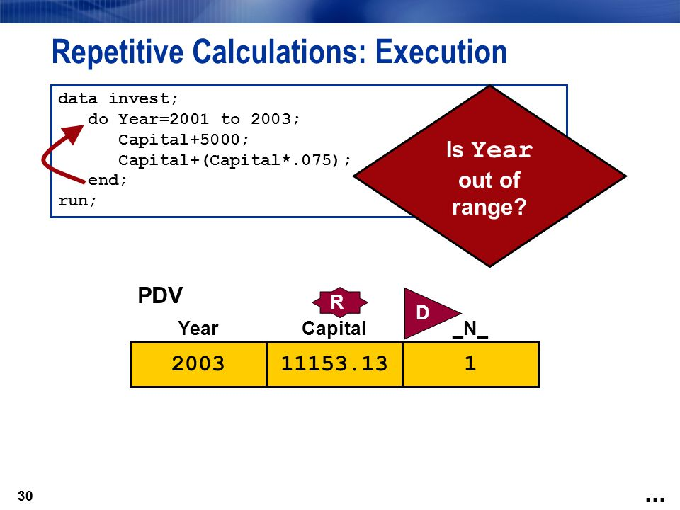 30 Year 2003 Capital 11153.13 _N_ 1 D PDV data invest; do Year=2001 to 2003; Capital+5000; Capital+(Capital*.075); end; run; Repetitive Calculations: