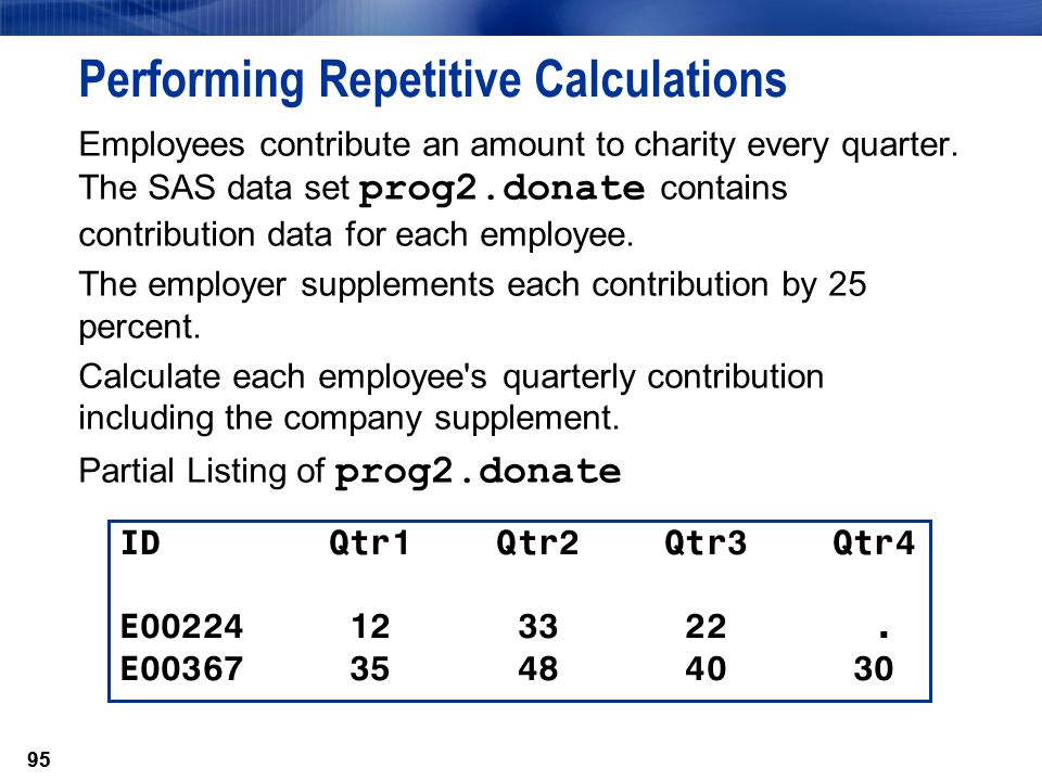 95 Performing Repetitive Calculations Employees contribute an amount to charity every quarter. The SAS data set prog2.donate contains contribution dat