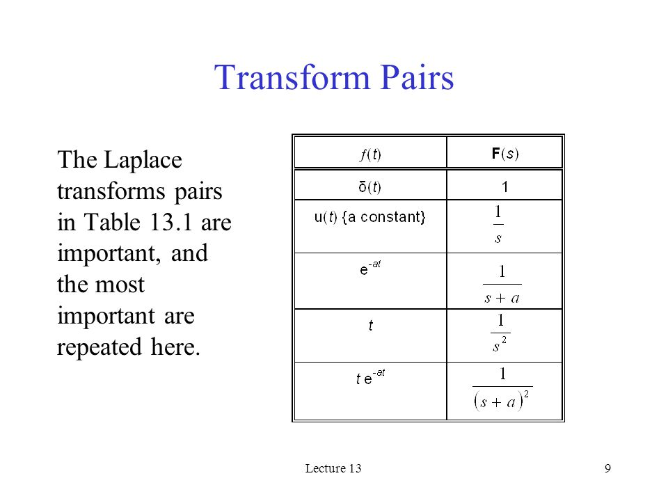 Lecture 139 Transform Pairs The Laplace transforms pairs in Table 13.1 are important, and the most important are repeated here.