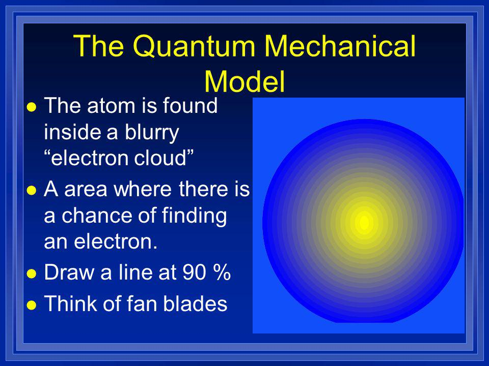 l The atom is found inside a blurry electron cloud l A area where there is a chance of finding an electron.