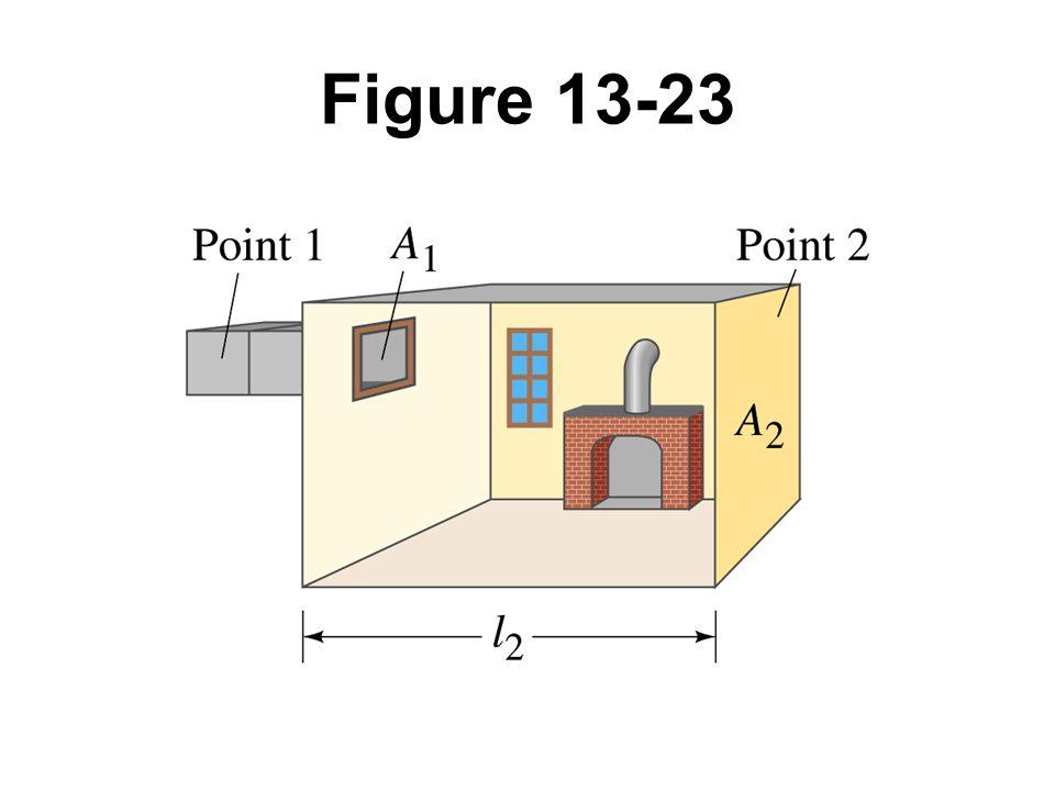 Figure 13-23