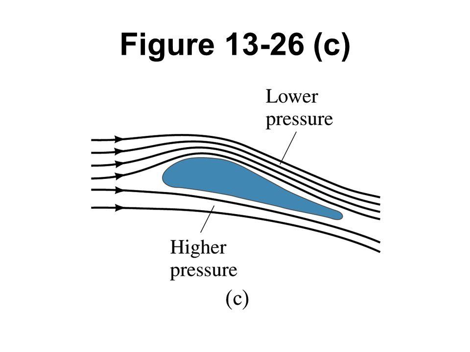 Figure 13-26 (c)