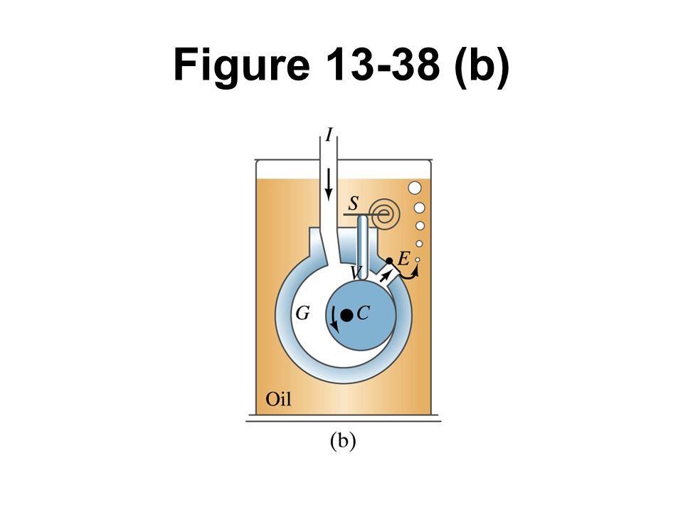 Figure 13-38 (b)