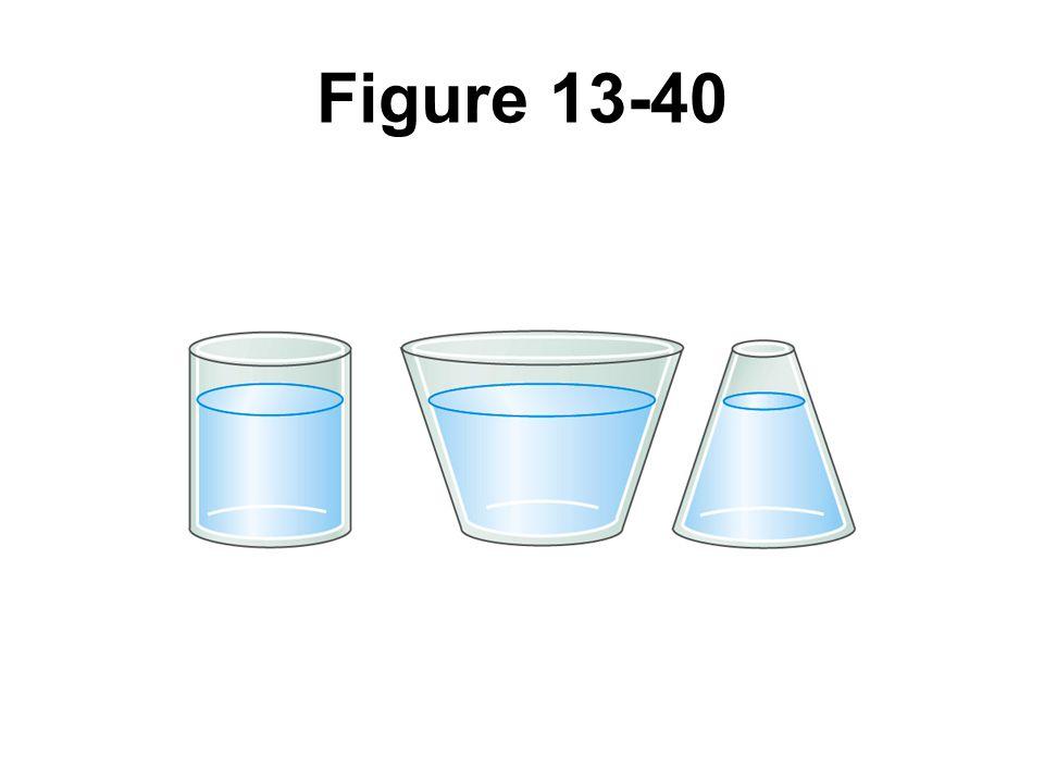 Figure 13-40