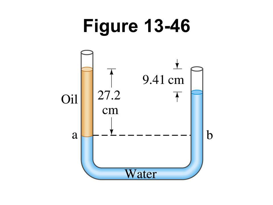 Figure 13-46
