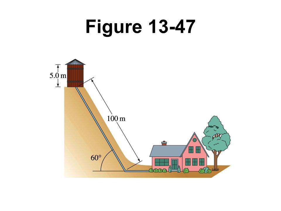 Figure 13-47