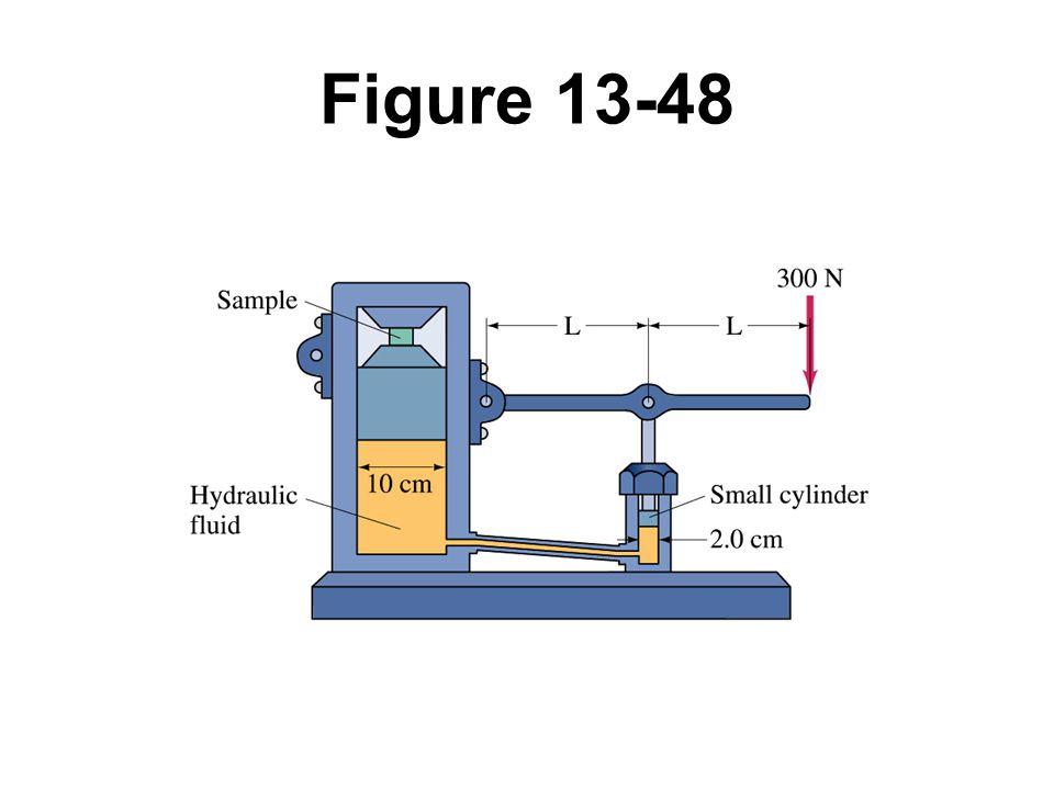 Figure 13-48