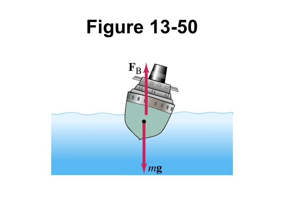 Figure 13-50