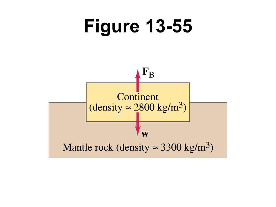 Figure 13-55