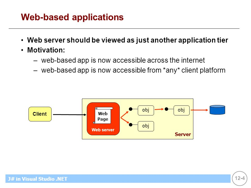 12-4 MicrosoftIntroducing CS using.NETJ# in Visual Studio.NET Web-based applications Web server should be viewed as just another application tier Moti