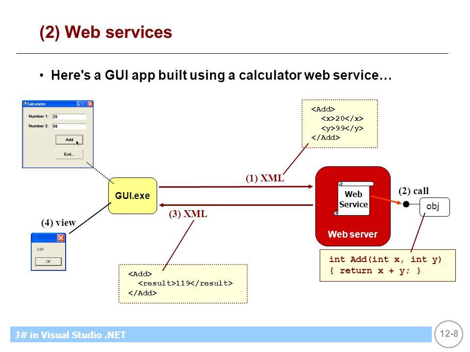 12-8 MicrosoftIntroducing CS using.NETJ# in Visual Studio.NET (2) Web services Here's a GUI app built using a calculator web service… GUI.exe Web serv
