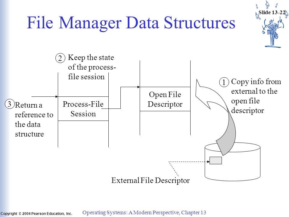 Slide 13-22 Copyright © 2004 Pearson Education, Inc.