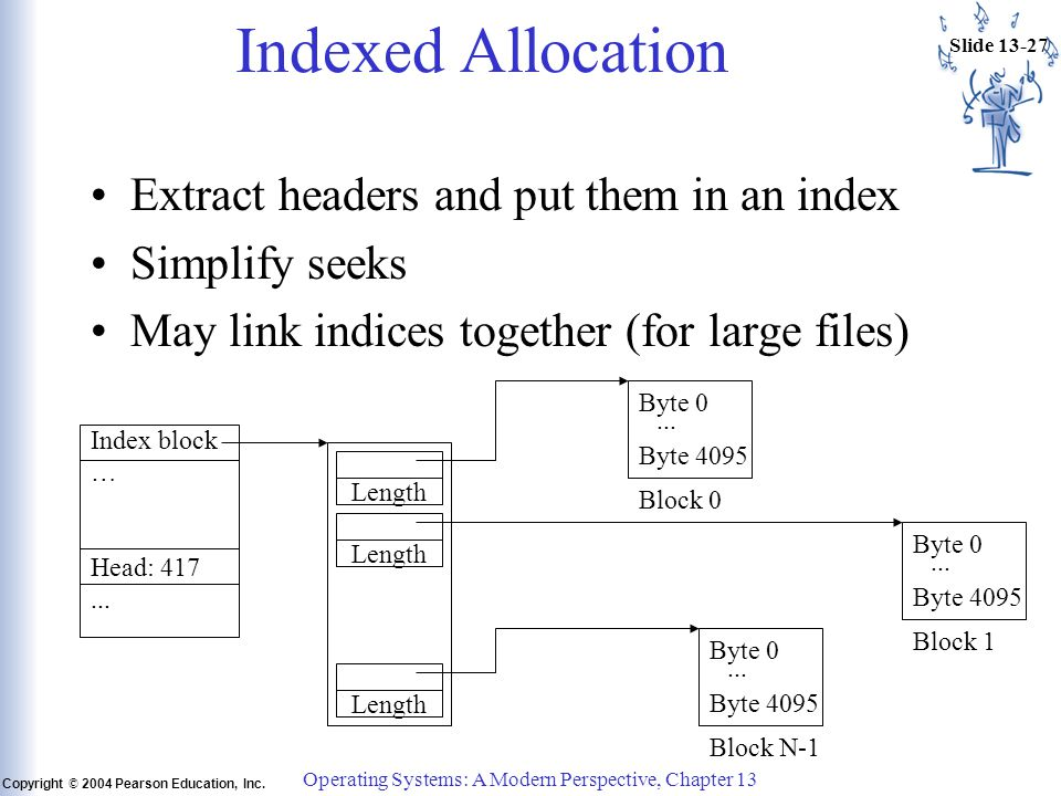 Slide 13-27 Copyright © 2004 Pearson Education, Inc.