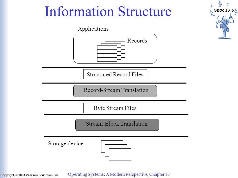 Slide 13-6 Copyright © 2004 Pearson Education, Inc.