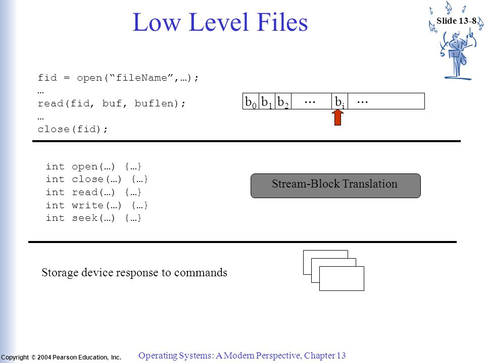 Slide 13-8 Copyright © 2004 Pearson Education, Inc. Operating Systems: A Modern Perspective, Chapter 13 Low Level Files Stream-Block Translation b0b0