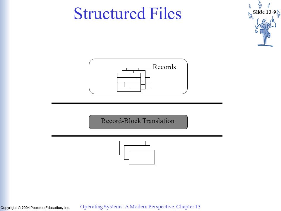 Slide 13-9 Copyright © 2004 Pearson Education, Inc.