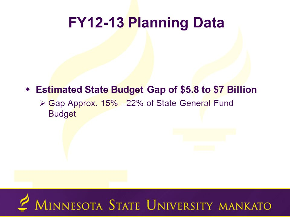 FY12-13 Planning Data  Estimated State Budget Gap of $5.8 to $7 Billion  Gap Approx.