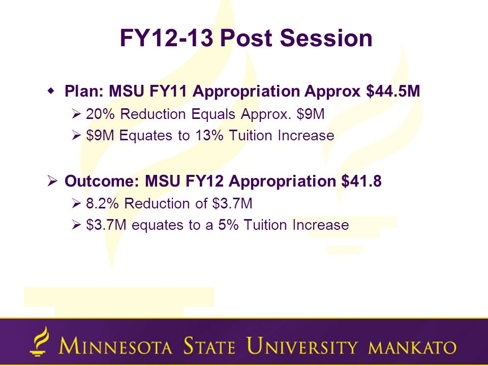 FY12-13 Post Session  Plan: MSU FY11 Appropriation Approx $44.5M  20% Reduction Equals Approx.