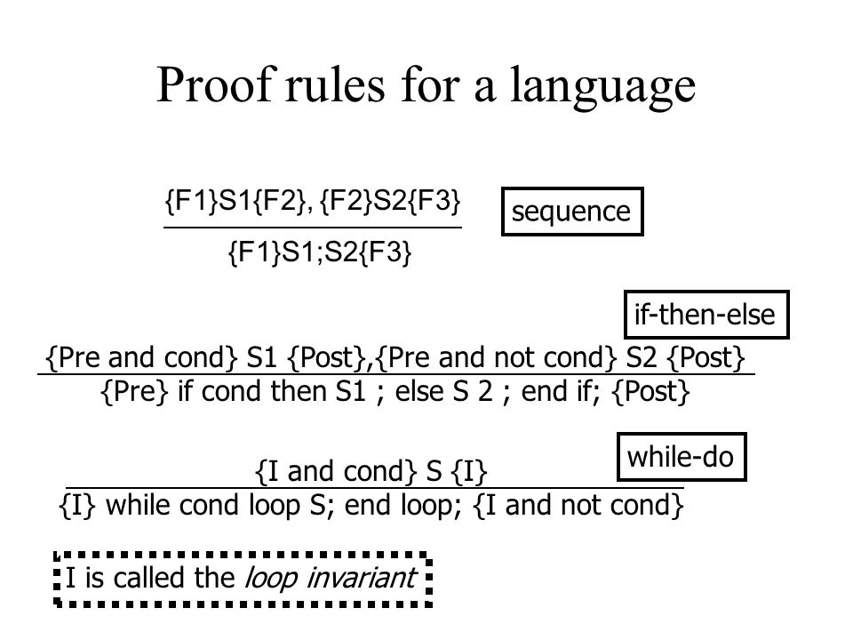 Proof rules for a language {F1}S1{F2}, {F2}S2{F3} {F1}S1;S2{F3} sequence {Pre and cond} S1 {Post},{Pre and not cond} S2 {Post} {Pre} if cond then S1 ;