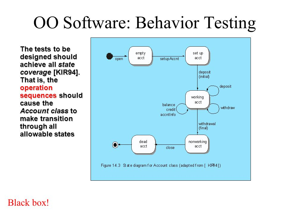 OO Software: Behavior Testing The tests to be designed should achieve all state coverage [KIR94]. That is, the operation sequences should cause the Ac