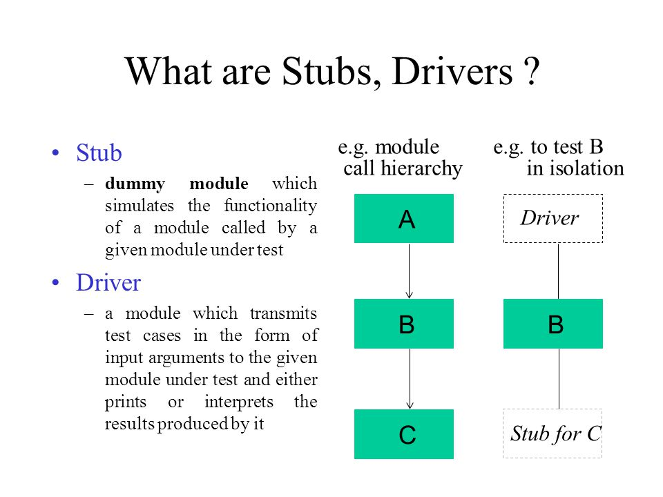 What are Stubs, Drivers .