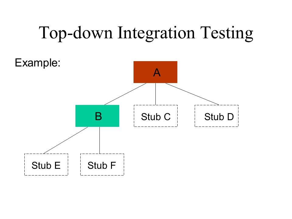 Top-down Integration Testing A B Stub CStub D Stub FStub E Example: