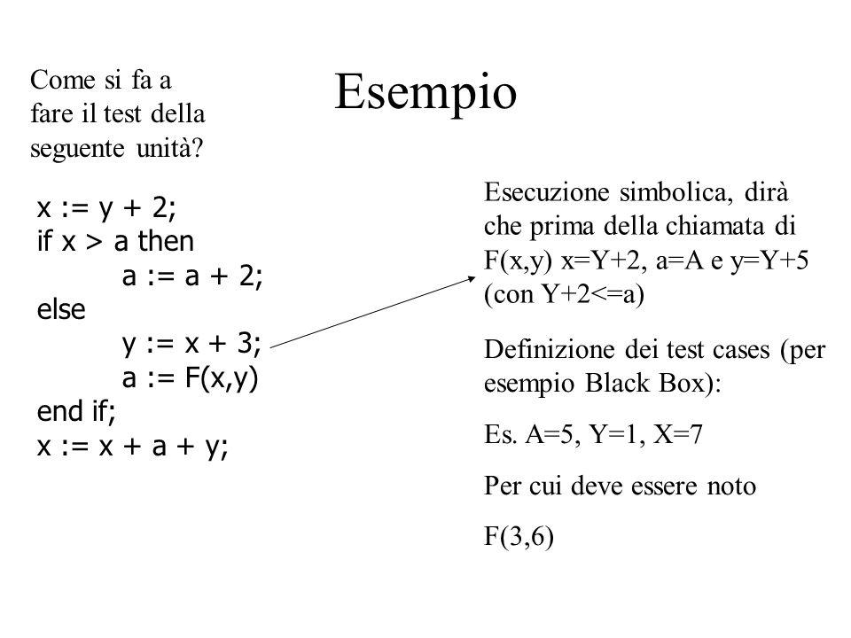 Esempio x := y + 2; if x > a then a := a + 2; else y := x + 3; a := F(x,y) end if; x := x + a + y; Come si fa a fare il test della seguente unità? Ese