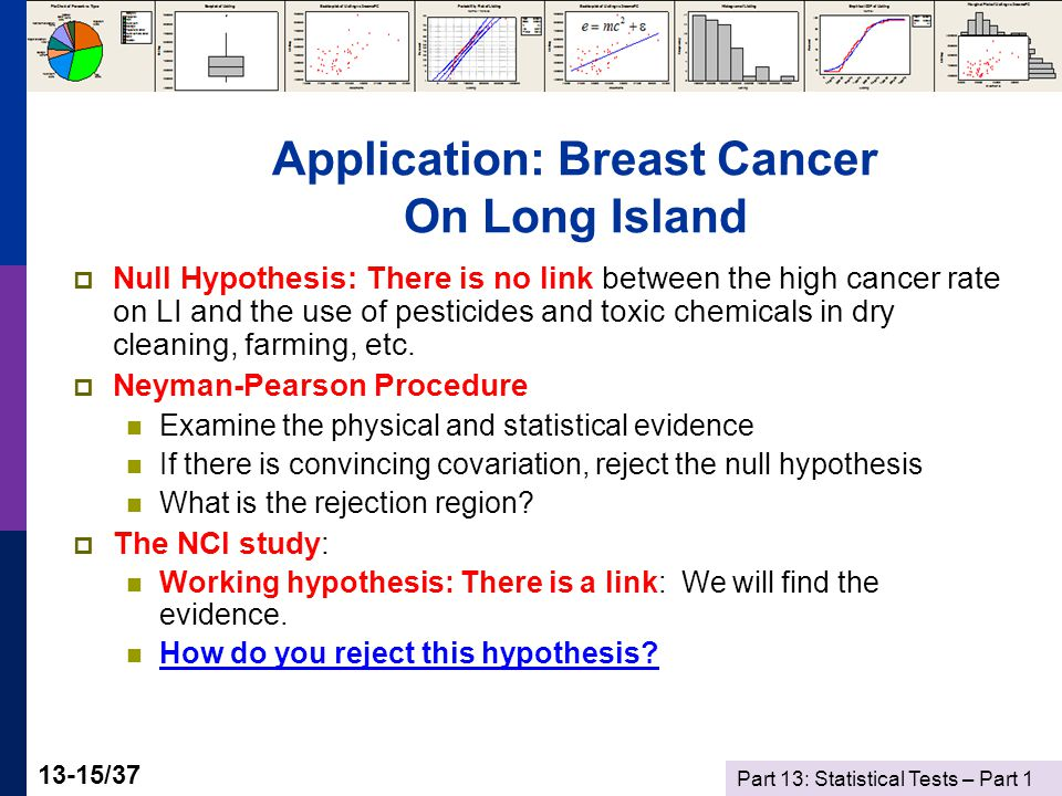 Part 13: Statistical Tests – Part 1 13-15/37 Application: Breast Cancer On Long Island  Null Hypothesis: There is no link between the high cancer rate on LI and the use of pesticides and toxic chemicals in dry cleaning, farming, etc.