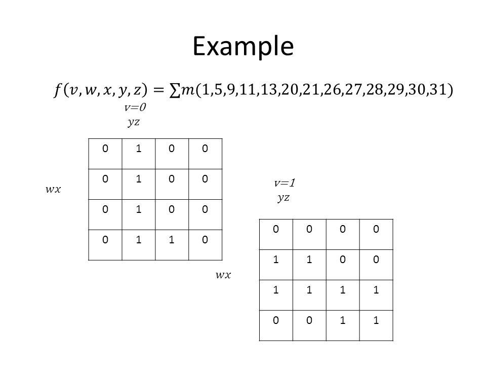Example 0100 0100 0100 0110 0000 1100 1111 0011