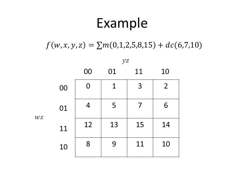 Example 0132 4576 12131514 891110 00011110 00 01 11 10