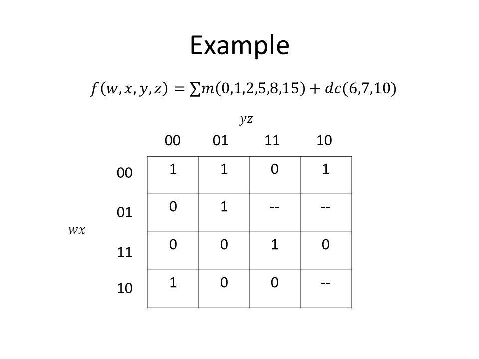 Example 1101 01-- 0010 100 00011110 00 01 11 10