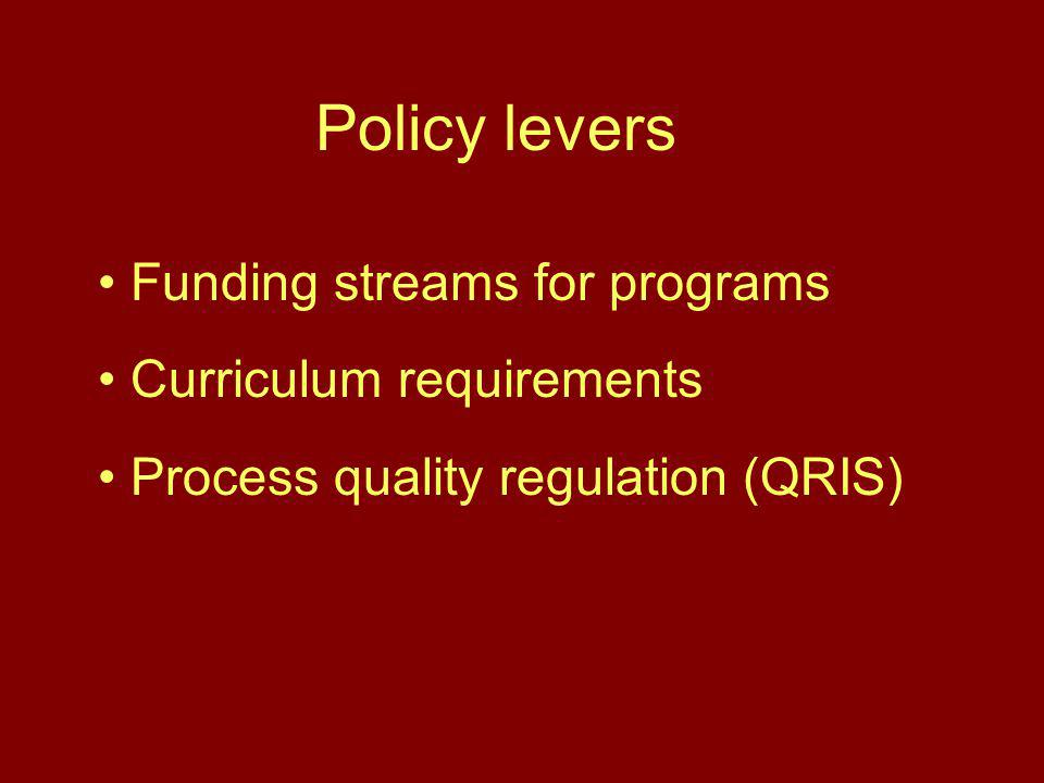 Policy levers Funding streams for programs Curriculum requirements Process quality regulation (QRIS)