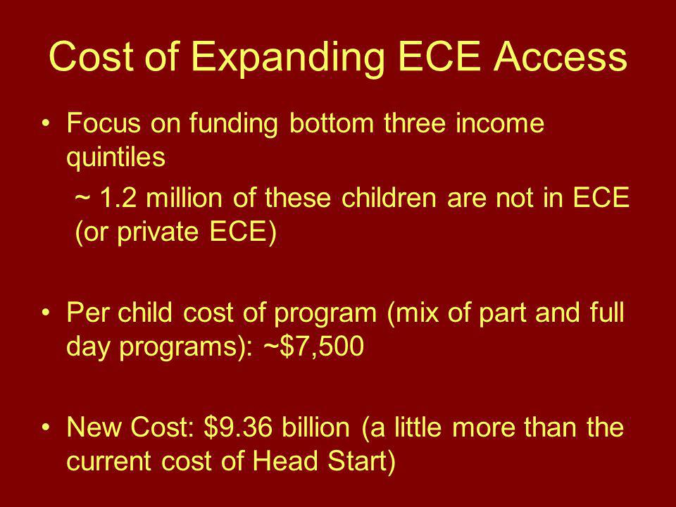 Cost of Expanding ECE Access Focus on funding bottom three income quintiles ~ 1.2 million of these children are not in ECE (or private ECE) Per child cost of program (mix of part and full day programs): ~$7,500 New Cost: $9.36 billion (a little more than the current cost of Head Start)