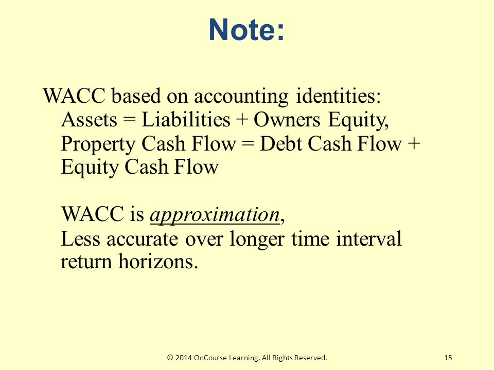 15Note: WACC based on accounting identities: Assets = Liabilities + Owners Equity, Property Cash Flow = Debt Cash Flow + Equity Cash Flow WACC is approximation, Less accurate over longer time interval return horizons.