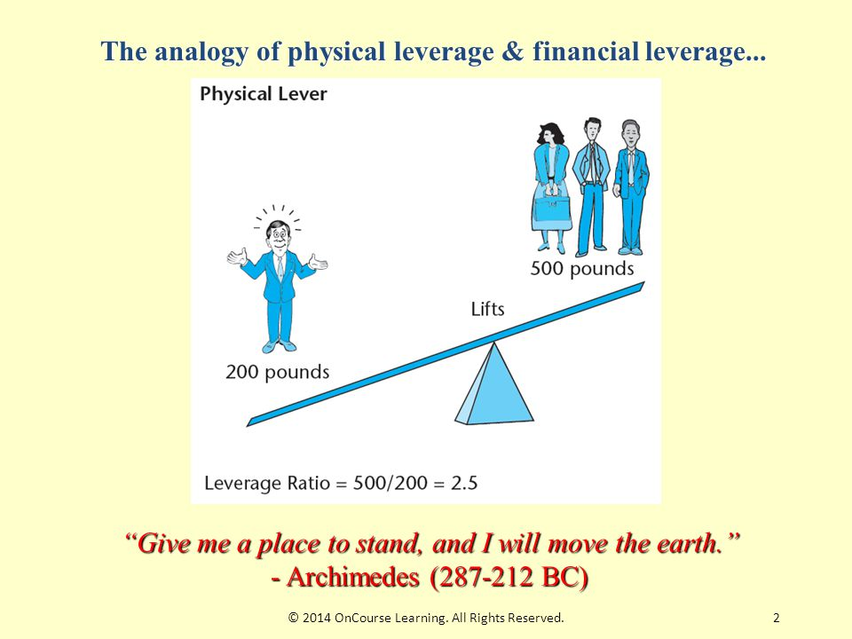 "2 The analogy of physical leverage & financial leverage... ""Give me a place to stand, and I will move the earth."" - Archimedes (287-212 BC) © 2014 OnC"