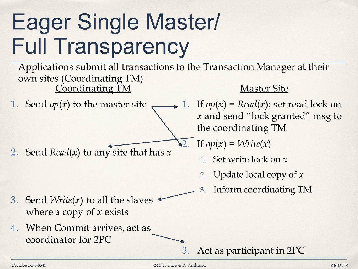 Distributed DBMS©M. T. Özsu & P. Valduriez Ch.13/19 Eager Single Master/ Full Transparency Coordinating TM 1.Send op ( x ) to the master site 2.Send R