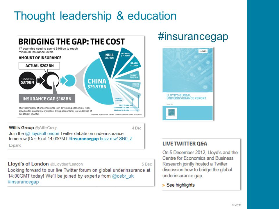 © Lloyd's #insurancegap Thought leadership & education