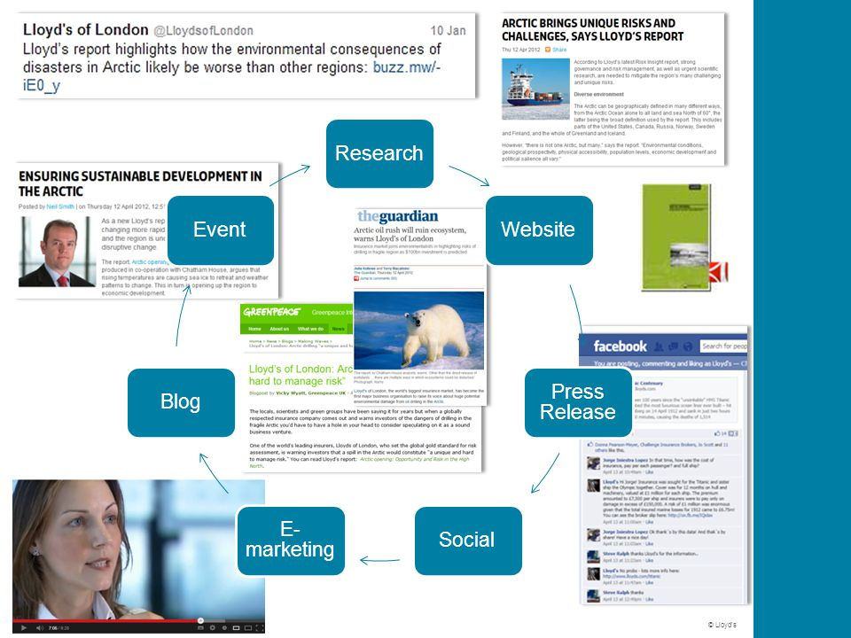 © Lloyd's ResearchWebsite Press Release Social E- marketing BlogEvent
