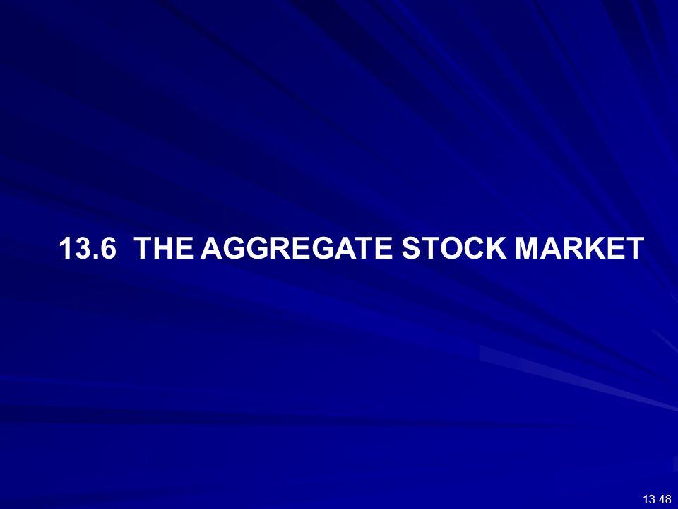 13-48 13.6 THE AGGREGATE STOCK MARKET