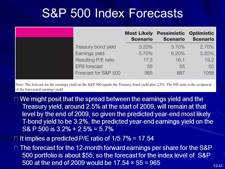 13-51 S&P 500 Index Forecasts ※ We might posit that the spread between the earnings yield and the Treasury yield, around 2.5% at the start of 2009, wi