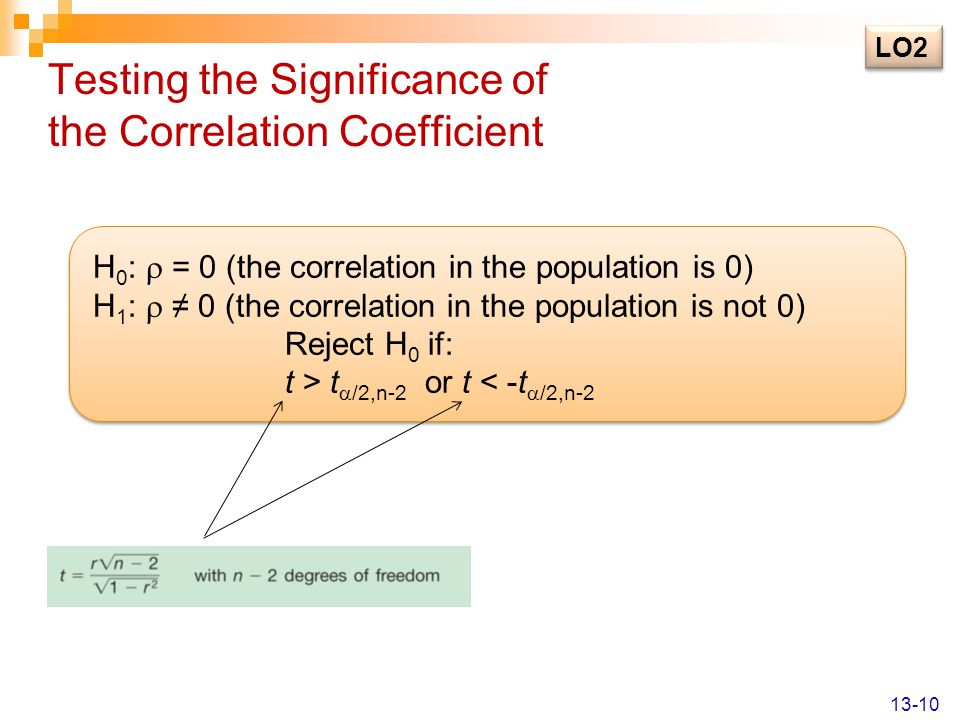 Testing the Significance of the Correlation Coefficient H 0 :  = 0 (the correlation in the population is 0) H 1 :  ≠ 0 (the correlation in the popul