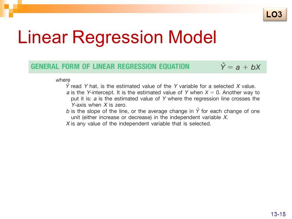 Linear Regression Model LO3 13-15