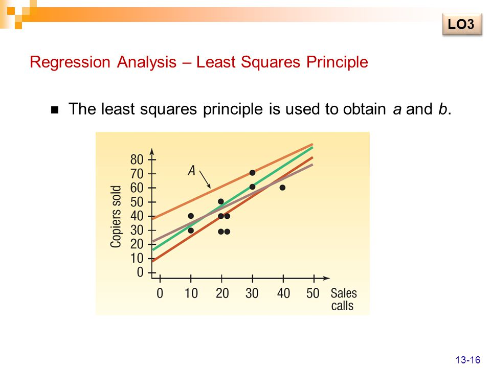 Regression Analysis – Least Squares Principle The least squares principle is used to obtain a and b. LO3 13-16