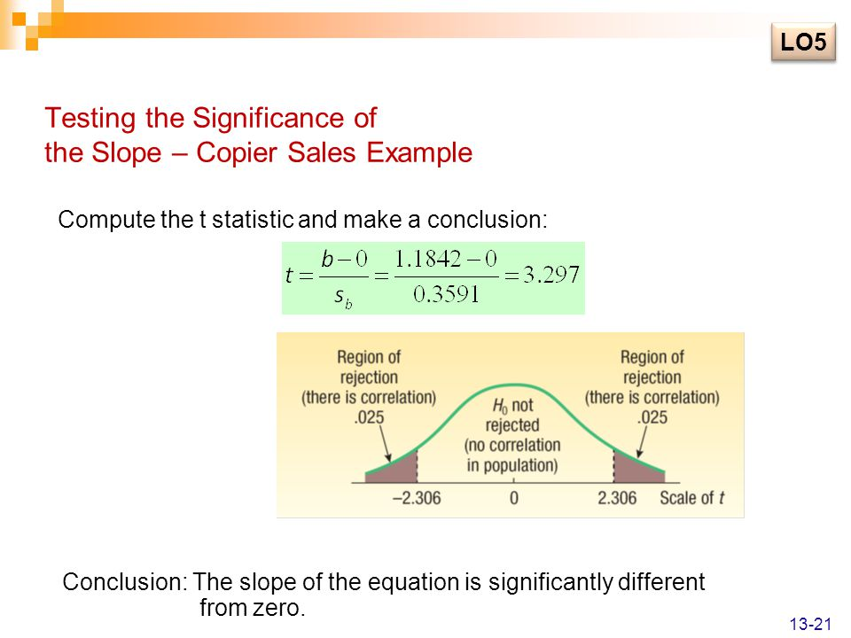 Testing the Significance of the Slope – Copier Sales Example Compute the t statistic and make a conclusion: LO5 Conclusion: The slope of the equation