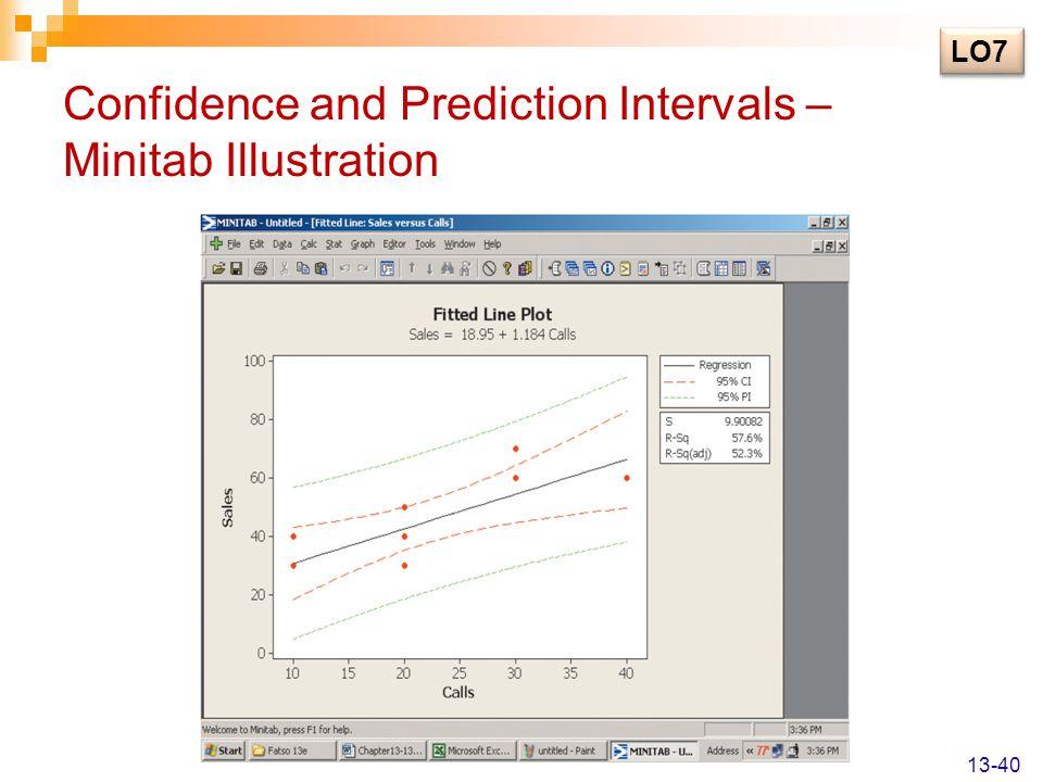 Confidence and Prediction Intervals – Minitab Illustration LO7 13-40