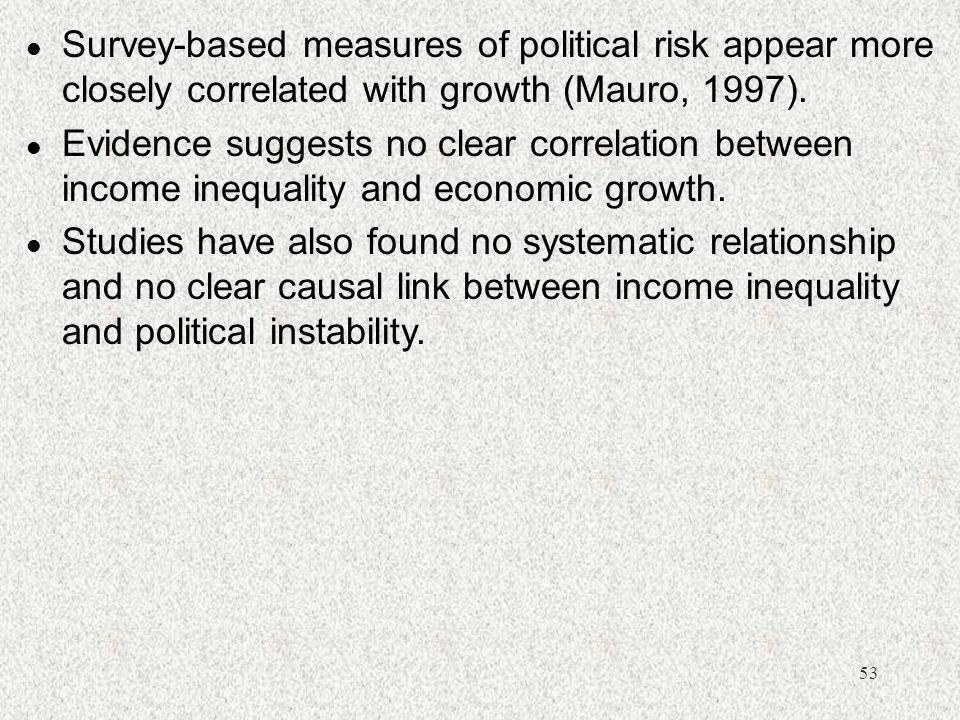 53 l Survey-based measures of political risk appear more closely correlated with growth (Mauro, 1997). l Evidence suggests no clear correlation betwee